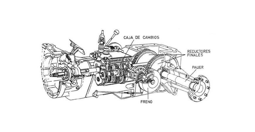Elementos de la transmisión en un tractor